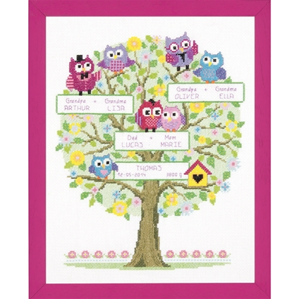 Owls Family Tree